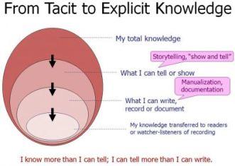 tacit-to-explicit-v2